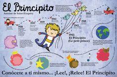 Infografía de El Principito