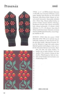 69 Ideas Knitting Mittens Fingerless Mom For 2019 Poncho Knitting Patterns, Crochet Amigurumi Free Patterns, Knitting Charts, Knitting Socks, Baby Knitting, Knit Socks, Beginner Knit Scarf, Knitted Gloves, Fingerless Gloves