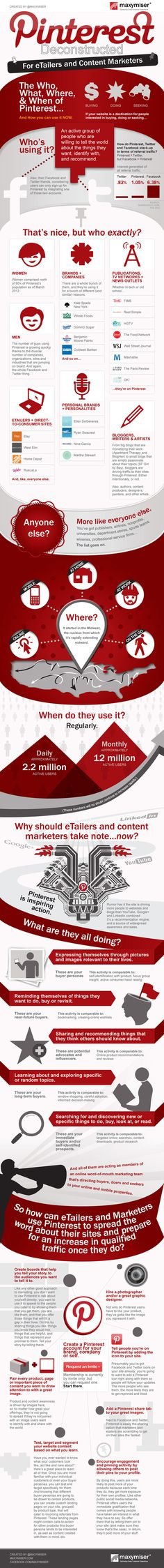 An interesting infographic for using Pinterest for creating brand awareness and marketing (Beverly)
