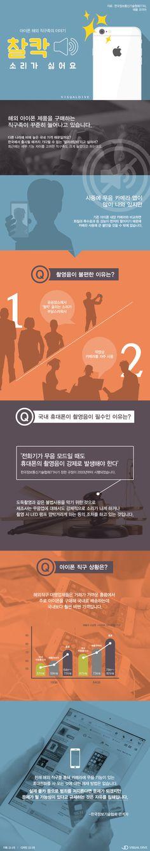 편의성과 도덕성의 경계에 선 아이폰 [인포그래픽] #iphone / #Infographic ⓒ 비주얼다이브 무단 복사·전재·재배포 금지
