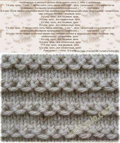 31 ideas for crochet baby patterns bib Knitting Machine Patterns, Poncho Knitting Patterns, Knitting Stiches, Mittens Pattern, Knitting Charts, Crochet Patterns Amigurumi, Knitting Designs, Baby Knitting, Crochet Kids Scarf