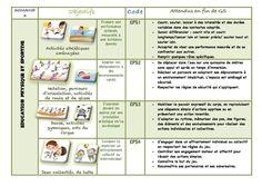 Nouveaux programmes cycle 2 EDUCATION PHYSIQUE ET SPORTIVE