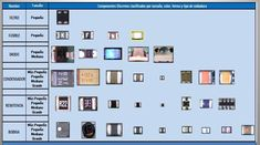 All Mobile Phones, Photo Wall, Chips, Learning, Types Of Welding, Electronic Schematics, Book, Colors, Fotografie