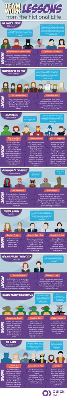 Teamwork Lessons From Fictional Elite #Infographic #TeamWork