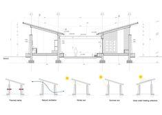 Split Bathhouse - BaO Architects Detail Architecture, Tropical Architecture, Architecture Drawings, Concept Architecture, Sustainable Architecture, Sustainable Design, Famous Architecture, Architecture Diagrams, Architecture Portfolio