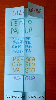 http://suegiuperlapianura.blogspot.it/2013/05/creare-libri-14-sillabe-flip-flap.html