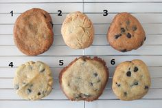 Common cookie problems and how to avoid them | | Spatula MagazineSpatula Magazine http://www.yuppiechef.co.za/spatula/common-cookie-problems-and-how-to-avoid-them/#