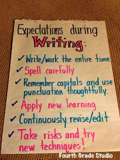 """Our Writing Expectations!  Check out """"day 2"""" of our mini narratives unit . . . trying to learn some good writing behaviors before we did into our first big unit!"""