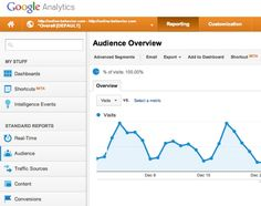 Google Analytics Gets a Facelift – Navigation, Dashboards & More