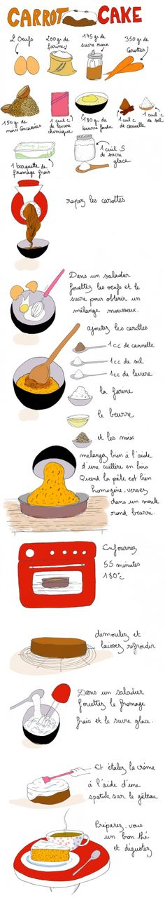 Great recipe and great illustrations by Croque Moi