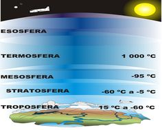 Inversione termica artificiale e propagazione troposferica a fini civili e militari
