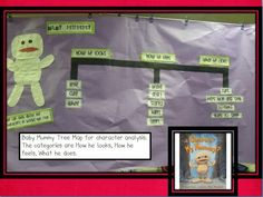 Mrs Jump's class: Where's My Mummy? Fall Book Party