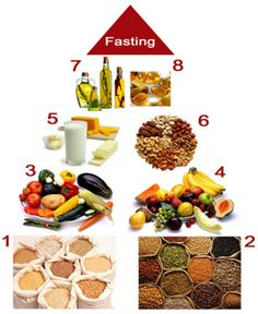 Sattvic Foods For Fasting
