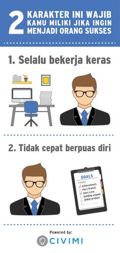 2 Karakter ini Wajib Kamu Miliki Jika Ingin Menjadi Orang Sukses (Infographic)