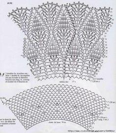 Crochet skirt. Charts