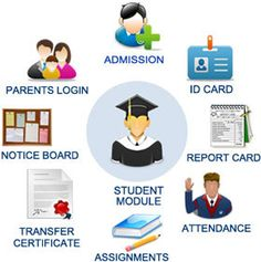 Latest School Management Software solution is to streamline and manage student information efficiently along with automating processes for the stakeholders. It allows users to interact with basic operation and information of their schools seamlessly and also provides access to all relevant reports that have been generated over the years.
