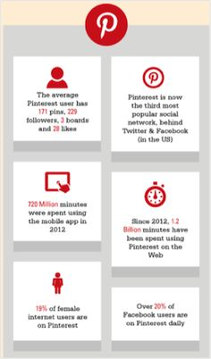 IR Emerging Trends – Use of Pinterest by public companies: Two case studies. Check out the full blog here: http://www.q4blog.com/2014/03/19/ir-emerging-trends-use-of-pinterest-by-public-companies-two-case-studies/