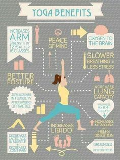 Yoga for mind body and soul!