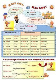 English worksheet: HAVE GOT or HAS GOT? grammar set 3 pages
