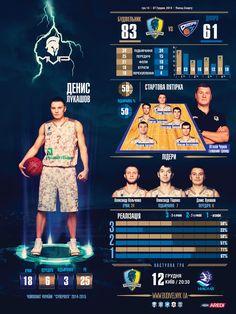 Budivelnyk, Dnepr, infographic, basketball club, Ukraine, art, sport, create, design, basketball, branding, illustration, Superleague, #sportaredi