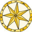 Man of The Signs Zodiac Moon's Sign Calendar Astrological Place Chart