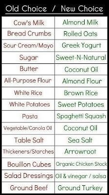 Healthier Food Choices: A Side by Side Comparison. Oh my gosh I have already made so many of the switches! Love my spaghetti squash!