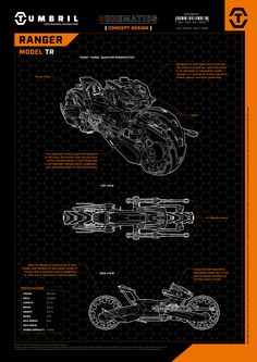 Star Citizen Gameplay FR - Mission Bounty et Dogfight France PvP - Patch Star Citizen, Psychology Graduate Programs, Far Cry Primal, Futuristic Armour, Star Wars, Spaceship Concept, Poster Design, Graphic Design, Affinity Designer