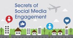 Seeking social media engagement? Understanding exactly what that means, and how to track yours, can be confusing. Cool infographic to the rescue!