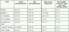 Crochet Hat Size Measurement Chart | Crochet hat sizing chart: use the smallest crown measurement and the ...