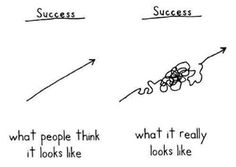 success: what people think it looks like