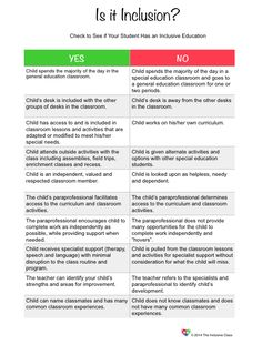 Is it Inclusion? Check out this handy chart! (www.theinclusiveclass.com)