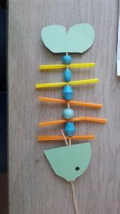 vis knutselen vis knutselen The post vis knutselen appeared first on Knutselen ideeën. North America, Turquoise, Crafts, Diy, Strand, School, Manualidades, Bricolage, Green Turquoise