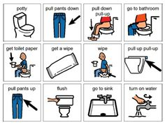 I think this is great for any child, not just kids with DS. An excellent reminder for the toilet wall to help with feeling successful sooner. Toilet Training Children with Down Syndrome. This is an article on the National Down Syndrome Society's website. Toilet Training, Task Analysis, Down Syndrome Kids, Down Syndrome Activities, Autism Activities, Visual Schedules, Visual Aids, Autism Classroom, School