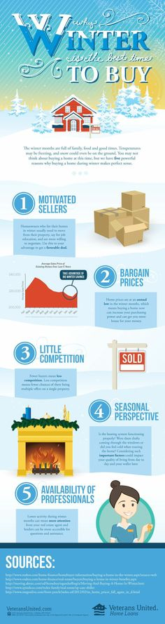 Why Winter is the Right Time to Buy [INFOGRAPHIC] | Veterans United buy a home buying your first home #homeowner   Are you considering buying/selling a property, contact TheAguilarRealtyGroup.com and like us on Facebook.com