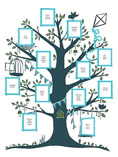 family tree. comes in two colors: turquoise or pink. $62