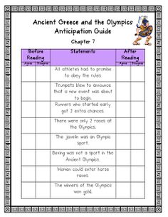 Anticipation guides for the Magic Tree House Ancient Greece and the Olympics to use when studying Ancient Greece