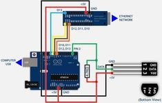 Arduino, ENC28j60 and DS18B20 wiring example (data Push