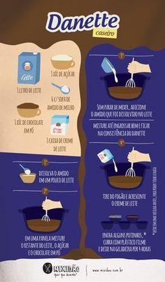 infográfico de danette caseiro