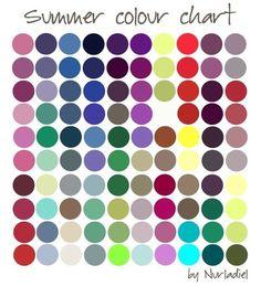 明るめでソフトな優しい印象の夏タイプ。 「ロマンチック」「優しい」「フェミニン」「柔らか」「エレガント」などのイメージです。 パステルカラーや柔らかい素材でコーディネートすると、エレガントでオシャレな雰囲気がひきたちます。色白でピンクがかかった肌の人が多いですが、濃い肌色の人もいます。エレガントさとソフトさをあわせ持つタイプです。 濃く派手な色は、顔色をくすませてしまうので注意しましょう。