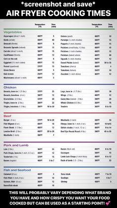 Air Fryer Oven Recipes, Power Air Fryer Recipes, Air Frier Recipes, Air Fryer Fried Chicken, Air Fried Food, Air Fryer Cooking Times, Cooks Air Fryer, Instant Pot, Actifry Recipes