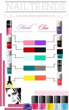 Nail Trends for hands n toes