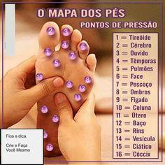 Mapa para massagem nos pés