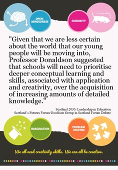 """Given that we are less certain about the world that our young people will be moving into, Professor Donaldson suggested that schools will need to prioritise deeper conceptual learning and skills, associated with application and creativity, over the acquisition of increasing amounts of detailed knowledge."" A Classroom, Prioritize, Young People, Professor, Infographics, Schools, Leadership, Scotland, Creativity"