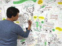 drawing-on-walls-visualscribing