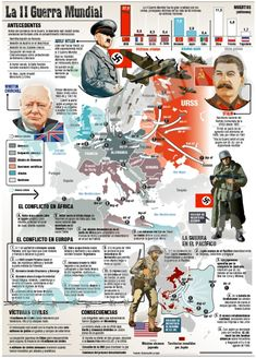 La II Guerra Mundial (Infografía) - Calculator Tutorial and Ideas Study History, History Facts, World History, Curious Facts, Historical Maps, School Notes, History Channel, Learning Spanish, Study Tips