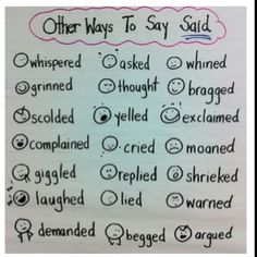 "Other ways to say ""said"""