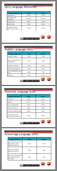 *Free Download* - Goals for Early Childhood to School-Age Children. For bilingual and monolingual children. These language skills should be achieved by all children regardless of home language. (Spanish Speech and Language Pathology and Therapy) Visit our website for more information and free resources: www.bilinguistics.com