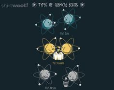 Types of Chemical Bonds - Shirt.Woot