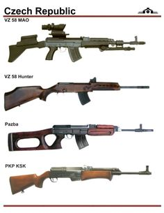 Modern Military Weapons   iNFOTHREAD » Weapons and Military - Weapons Identification - Modern ...