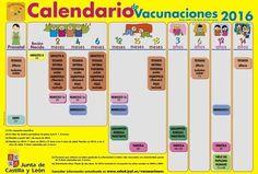 Así queda el nuevo calendario de vacunaciones infantil
